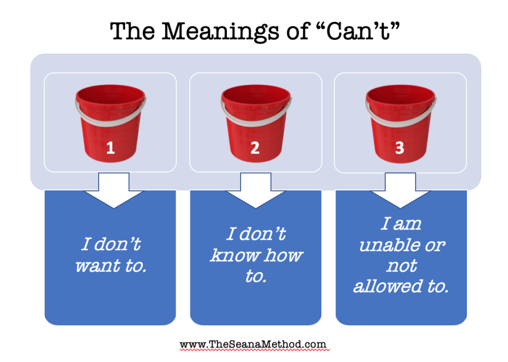 Three buckets that describe three different definitions for the word can't.